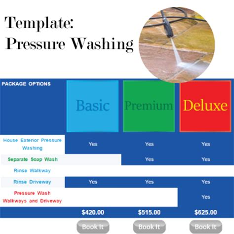 Accurate Quotes Instantly Online For Your Customers Pressure Washing Template