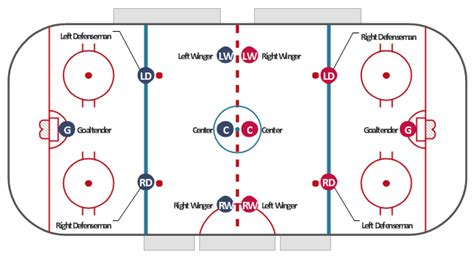 hockey rink diagrams hockey rink with players