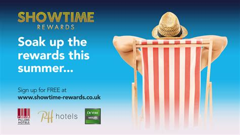 Blockbuster Gift Card Redemption - double rewards on offer with ph hotels pa life