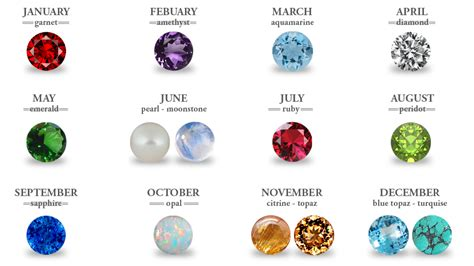 birthstone meaning earnest foods for my soul