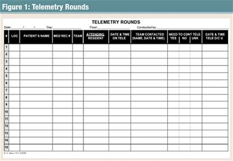 telemetry bed telemetry bed 28 images stable rhythms additional