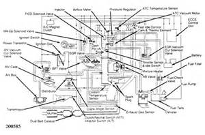 1986 nissan alternator diagram 1986 nissan free wiring diagrams