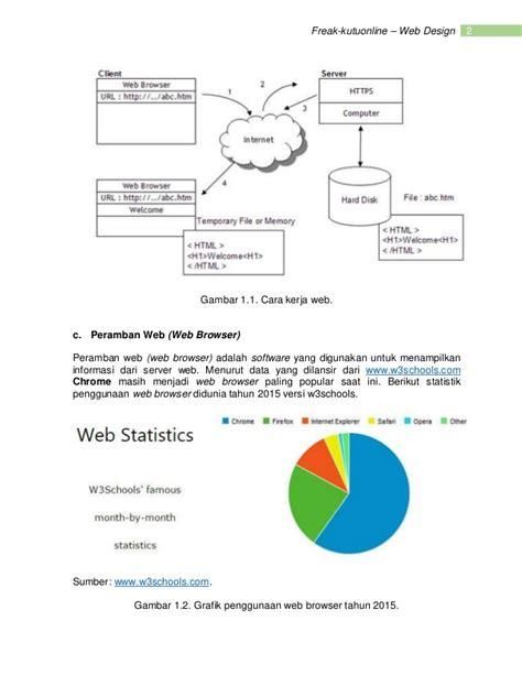 bagaimana layout fasilitas operasi modul web design studi kasus website portal berita
