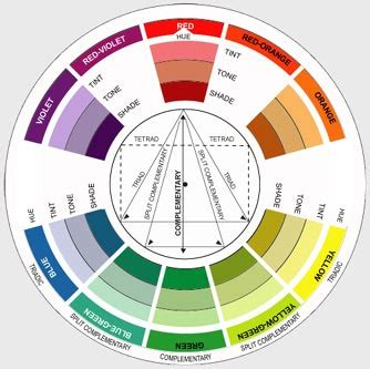 color matching wheel colour matching wedding flowers colour wheel best