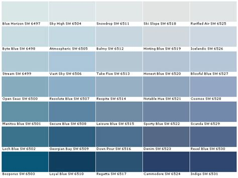 sherwin williams duration paint color options house