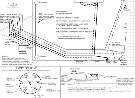 rv trailer wiring diagram efcaviation
