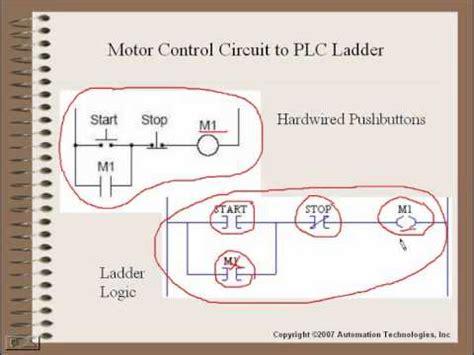 wiring plc ladder diagram get free image about wiring