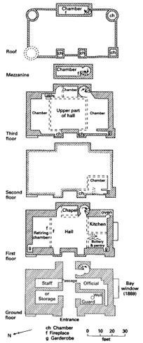 interior castle layout medieval castles interior layout www pixshark com