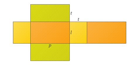 luas permukaan balok pendidikan matematika