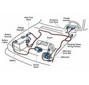 Car Auto Electrical  Mobile Electrician Sydney
