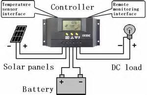 30a solar charge controller regulator 12v 24v pwm 30amp ebay