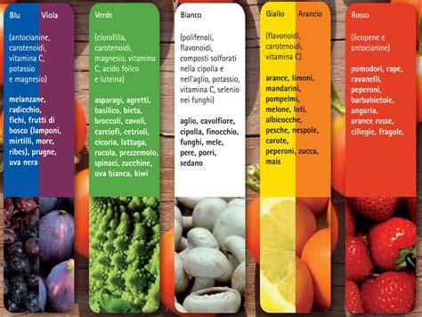 alimenti con flavonoidi i colori della frutta e verdura emozioni e salute in cucina