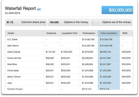 capitalization table brokeasshome com
