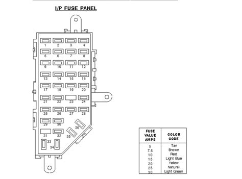 1998 ford explorer xlt fuse box diagram wiring diagrams