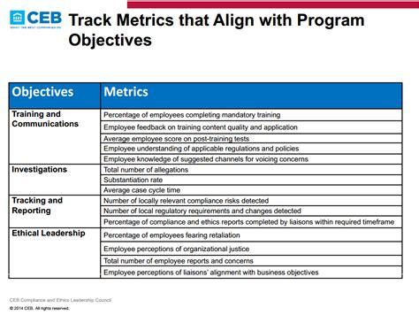 compliance program template oceanfilecloud