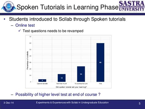 spoken tutorial online test questions experiments experiences with scilab in undergraduate