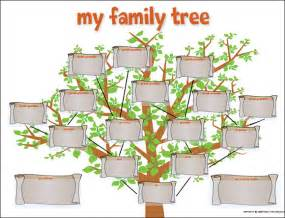 Free Templates For Family Trees by Best Photos Of Family Tree Template Printable