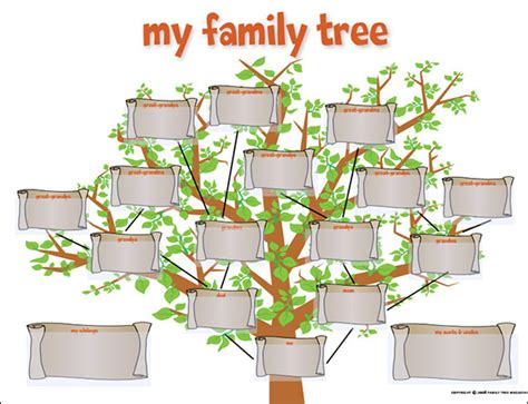 best photos of family tree template kids printable