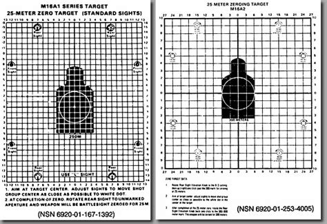 printable zero targets for m4 m16 25 meter targets related keywords m16 25 meter