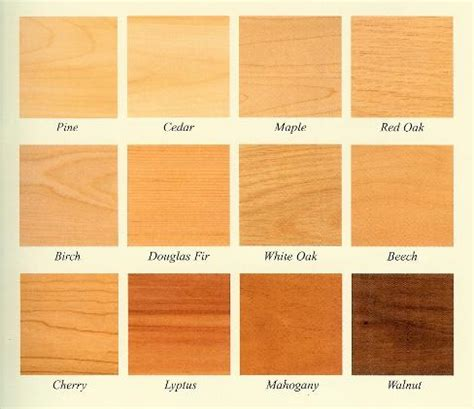 Types of wood for furniture for pinterest