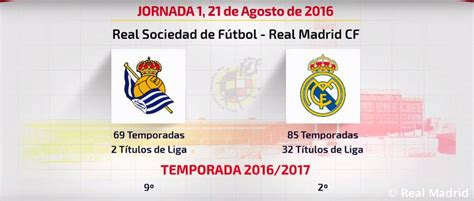 Calendario De Liga Real Madrid As 237 Queda El Calendario Real Madrid Para La Liga 2016