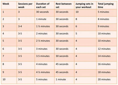Nourishing Routine For by Jump Rope Skipping Workout Plan Nutrition And Exercise