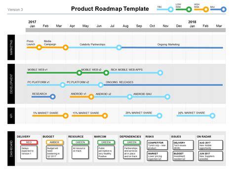 six phase technology strategy timeline roadmap presentation