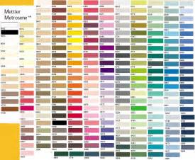 thread colors mettler embroidery thread color chart mettler threads