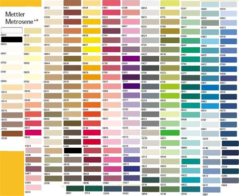 mettler embroidery thread color chart mettler threads