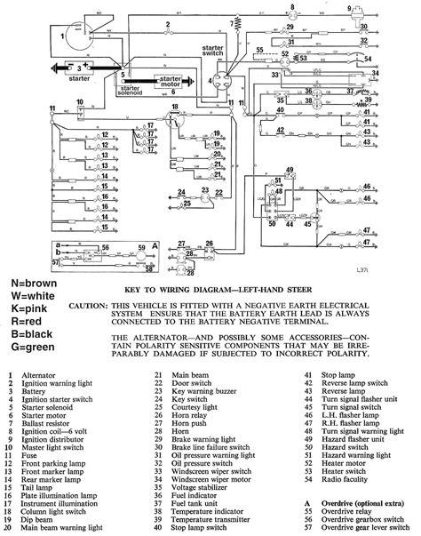 wiring diagram for golf 3