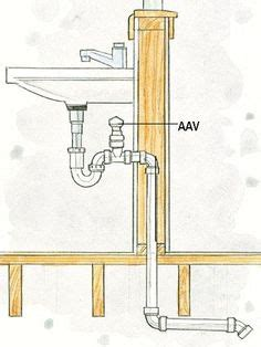 how to vent island sink google search master bath how to vent island sink google search master bath