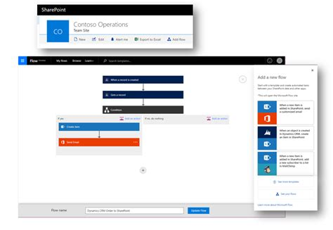the future of sharepoint office blogs