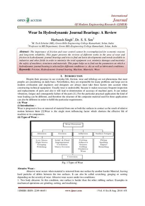 hydrodynamic journal bearing substech wear in hydrodynamic journal bearings a review