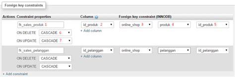 membuat foreign key di phpmyadmin membuat mengedit dan menghapus foreign key fk dengan