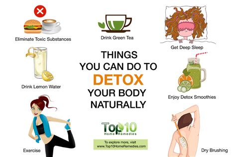 How To Detox Your Naturally With Water by 55 Easy Ways To Achieve A Detox Without