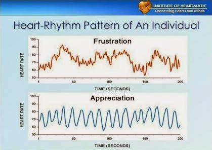 pattern energy benefits 101 proofs for god 47 gratitude