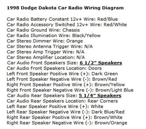 1996 dodge ram 1500 radio wiring diagram 40 wiring