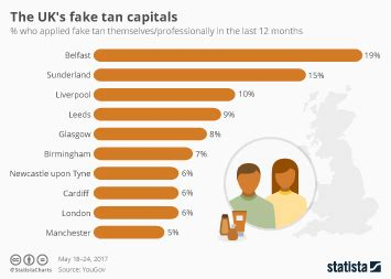 cosmetics industry statistics & facts   statista
