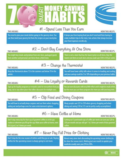 Forum Credit Union Kroger 7 smart money saving habits forum credit union http www forumcu tips advice