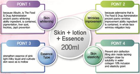 Promo Shin Ju Skin Care Solution For Your Skin Terbaru solution essential skin lotion id 7171059 product