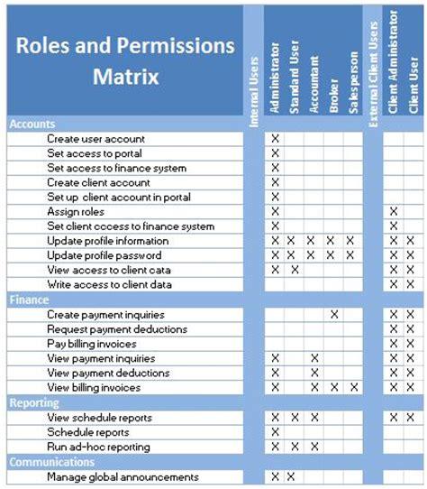Requirements Roles And Permissions Matrix Responsibilities Matrix Template