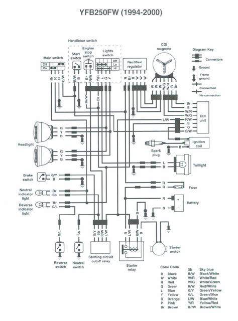 1995 yamaha timberwolf 250 wiring harness yamaha wolverine