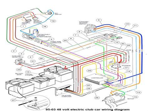 95 club car 48v wiring diagram wiring diagram with