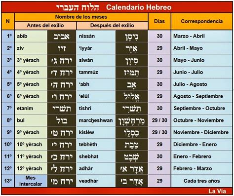 Calendario Hebreo Biblico Search Results For Calendar Romana Calendar 2015