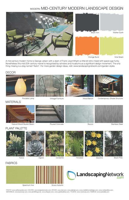 landscape design sheet photo gallery landscaping network
