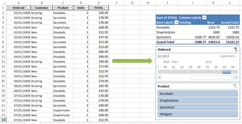 Filter Pivot Table by How To Create A Timeline In Excel To Filter Pivot Tables