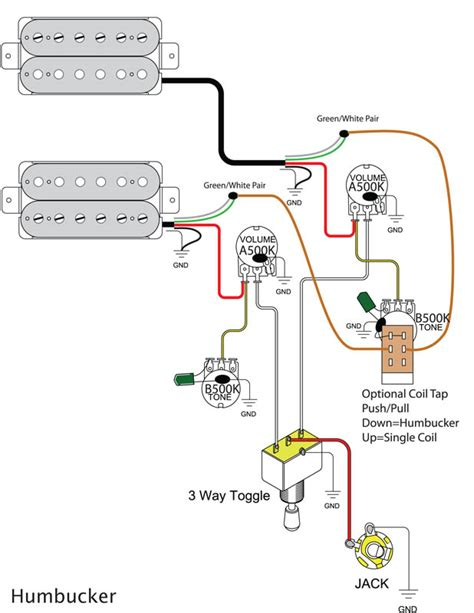 gfs humbucker wiring diagram 28 wiring diagram images