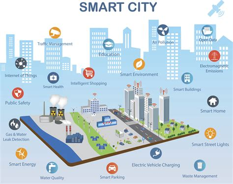 smart home devices the good stuff searcy law iot smart cities vtara energy group
