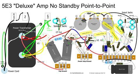 audio xlr wiring diagram meaning wiring diagram