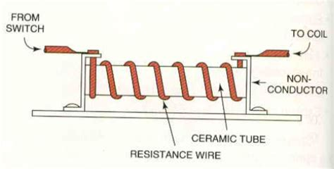 ballast resistor circuit all about ignition system primary circuit of an ignition system